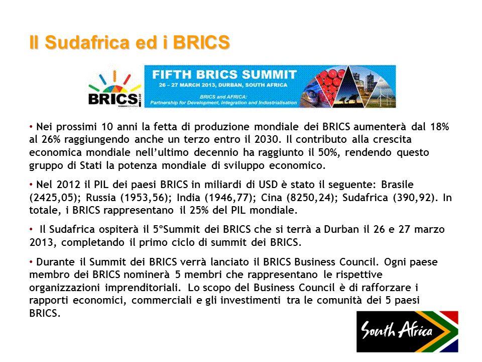 Il Sudafrica ed i BRICS Nei prossimi 10 anni la fetta di produzione mondiale dei BRICS aumenterà dal 18% al 26% raggiungendo anche un terzo entro il 2