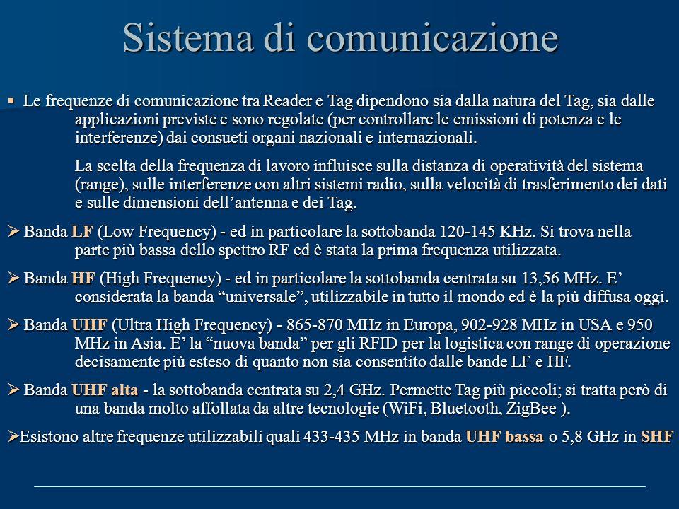 Sistema di comunicazione Le frequenze di comunicazione tra Reader e Tag dipendono sia dalla natura del Tag, sia dalle applicazioni previste e sono reg