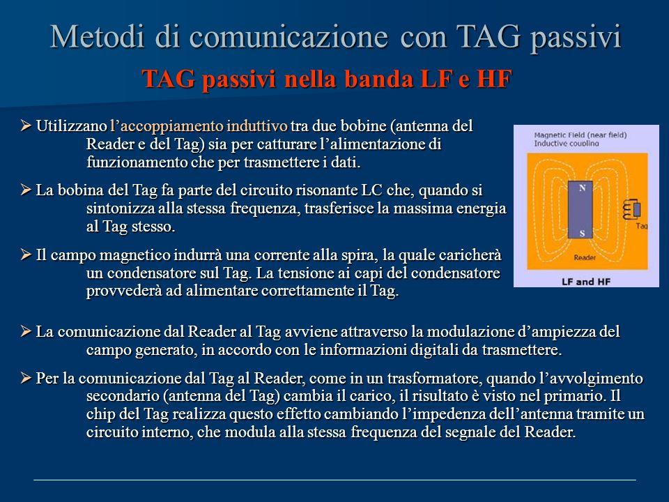 Metodi di comunicazione con TAG passivi TAG passivi nella banda LF e HF Utilizzano laccoppiamento induttivo tra due bobine (antenna del Reader e del T