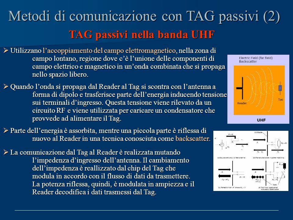 Metodi di comunicazione con TAG passivi (2) TAG passivi nella banda UHF Utilizzano laccoppiamento del campo elettromagnetico, nella zona di campo lont