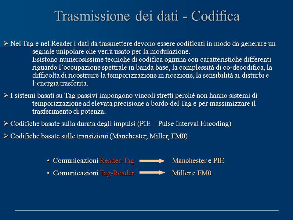 Trasmissione dei dati - Codifica Nel Tag e nel Reader i dati da trasmettere devono essere codificati in modo da generare un segnale unipolare che verr