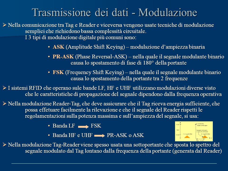 Trasmissione dei dati - Modulazione Nella comunicazione tra Tag e Reader e viceversa vengono usate tecniche di modulazione semplici che richiedono bas