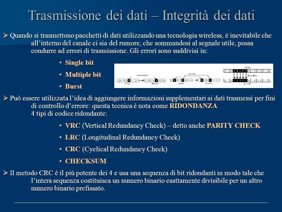 Trasmissione dei dati – Integrità dei dati Quando si trasmettono pacchetti di dati utilizzando una tecnologia wireless, è inevitabile che allinterno d
