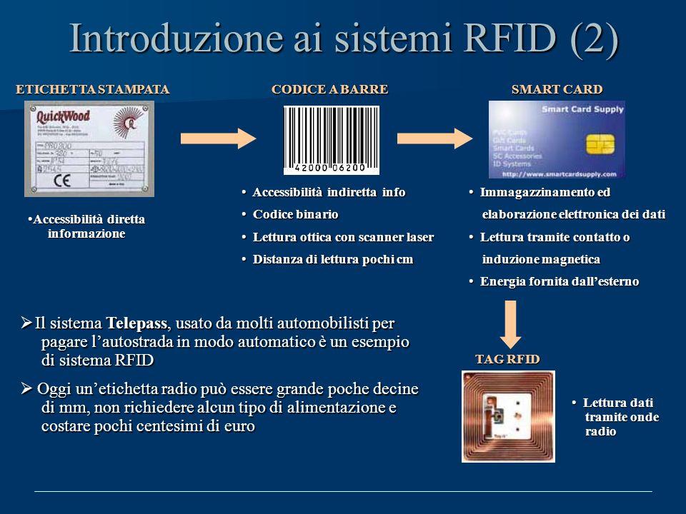 Introduzione ai sistemi RFID (2) ETICHETTA STAMPATA CODICE A BARRE SMART CARD TAG RFID Accessibilità diretta informazioneAccessibilità diretta informa
