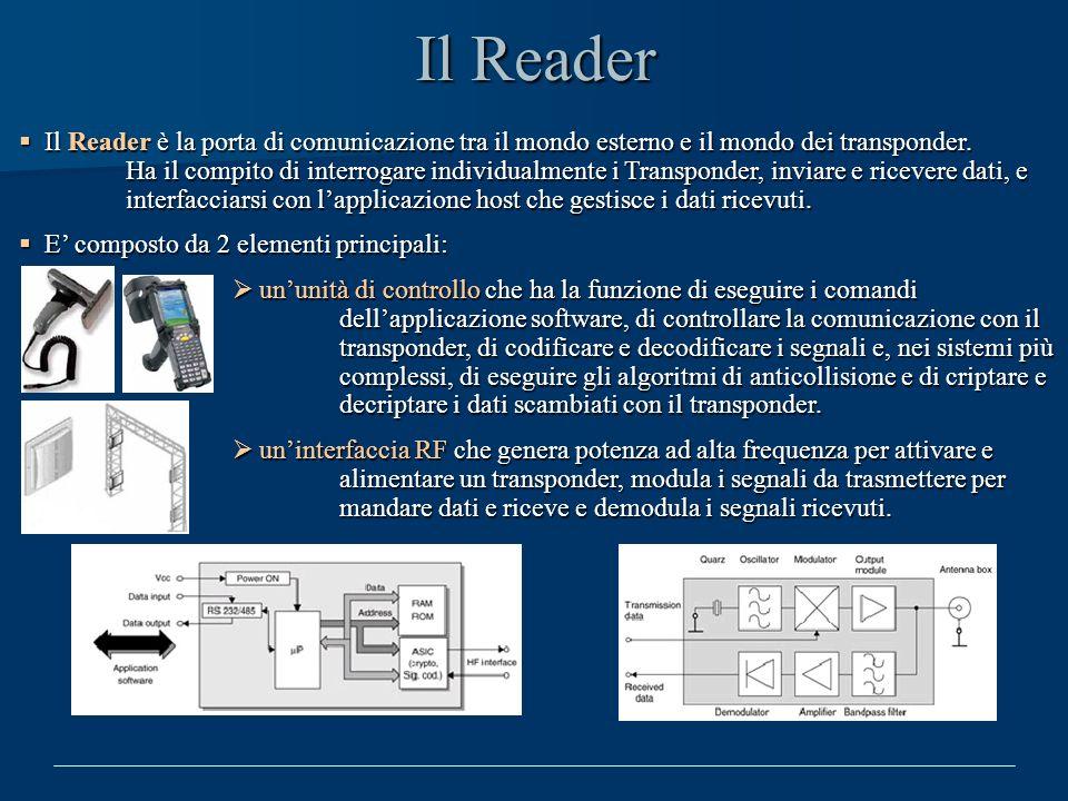 Il Reader Il Reader è la porta di comunicazione tra il mondo esterno e il mondo dei transponder. Ha il compito di interrogare individualmente i Transp