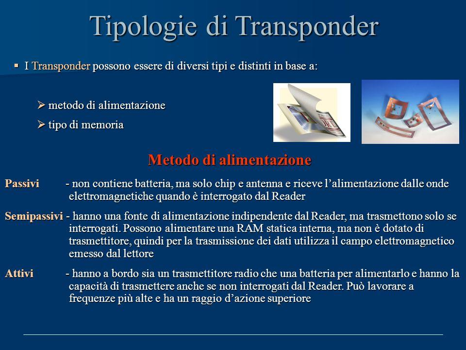 Tipologie di Transponder I Transponder possono essere di diversi tipi e distinti in base a: I Transponder possono essere di diversi tipi e distinti in