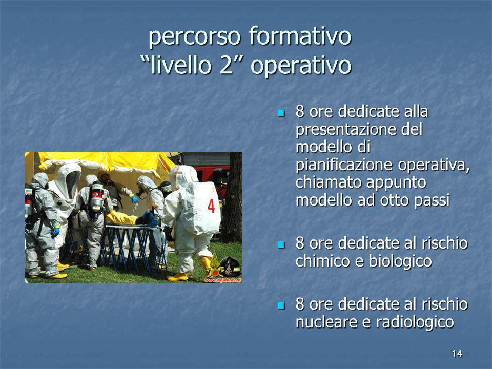 14 percorso formativo livello 2 operativo percorso formativo livello 2 operativo 8 ore dedicate alla presentazione del modello di pianificazione opera