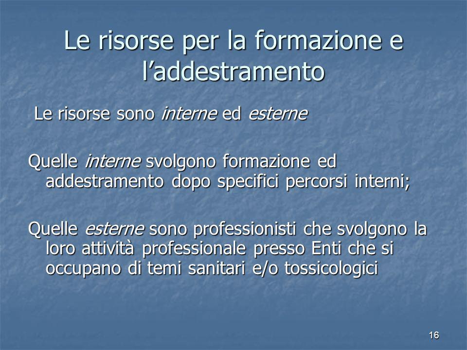 16 Le risorse per la formazione e laddestramento Le risorse sono interne ed esterne Le risorse sono interne ed esterne Quelle interne svolgono formazi