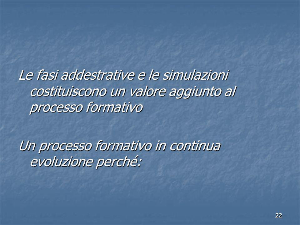 22 Le fasi addestrative e le simulazioni costituiscono un valore aggiunto al processo formativo Un processo formativo in continua evoluzione perché: