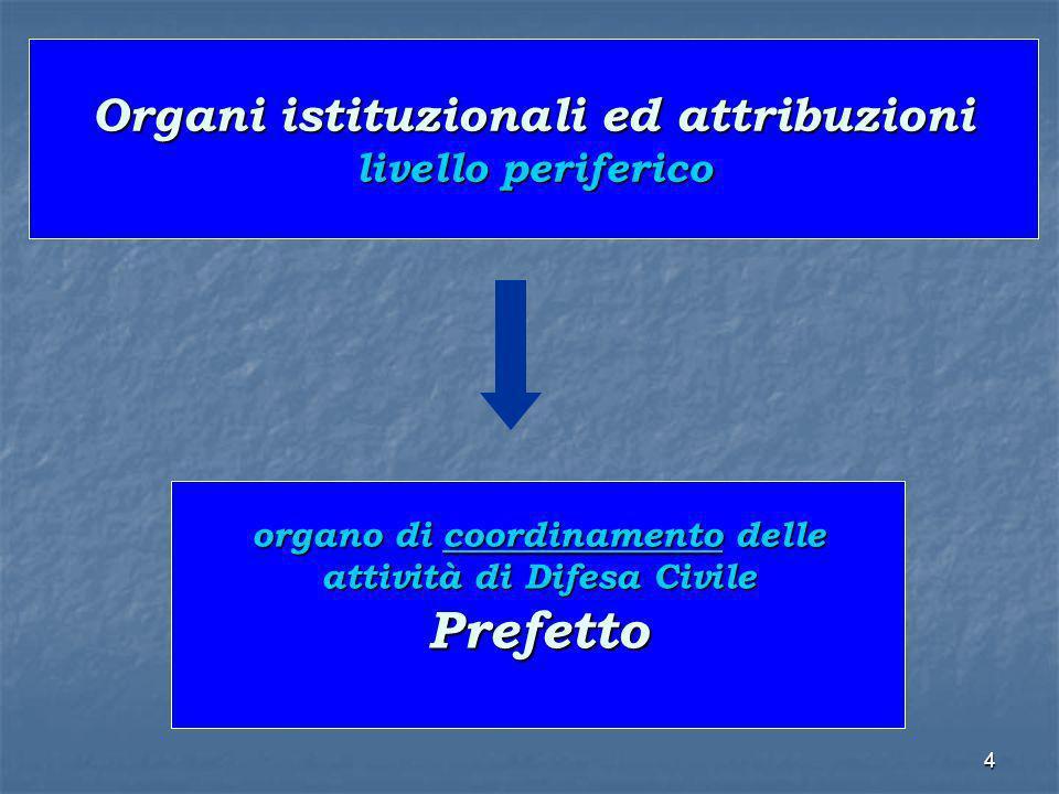 4 Organi istituzionali ed attribuzioni livello periferico organo di coordinamento delle attività di Difesa Civile Prefetto