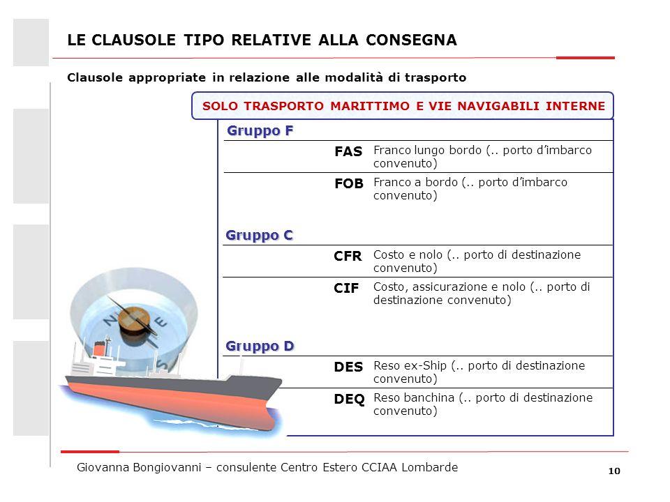 10 Giovanna Bongiovanni – consulente Centro Estero CCIAA Lombarde Gruppo F FAS Franco lungo bordo (.. porto dimbarco convenuto) FOB Franco a bordo (..