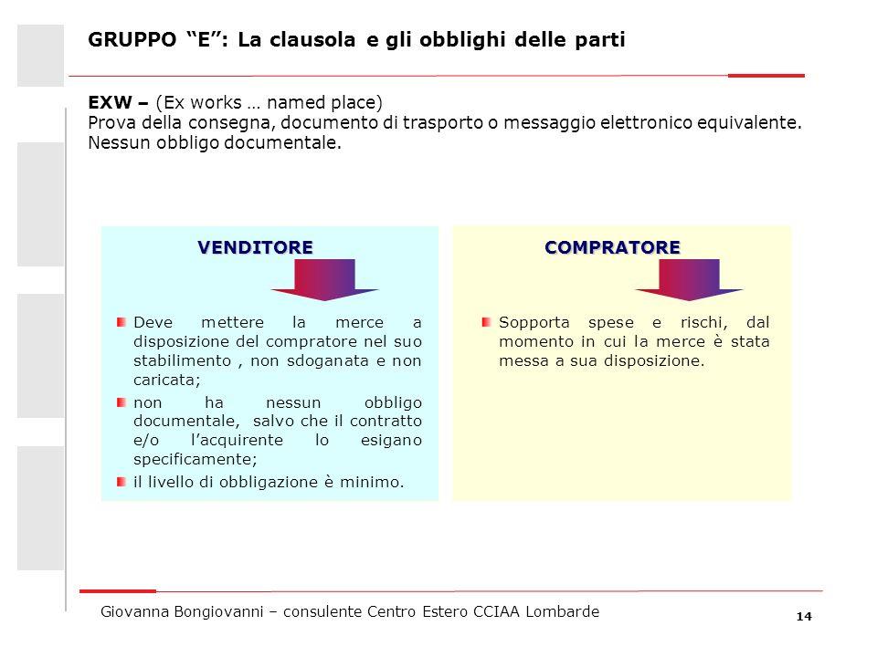 14 Giovanna Bongiovanni – consulente Centro Estero CCIAA Lombarde EXW – (Ex works … named place) Prova della consegna, documento di trasporto o messag