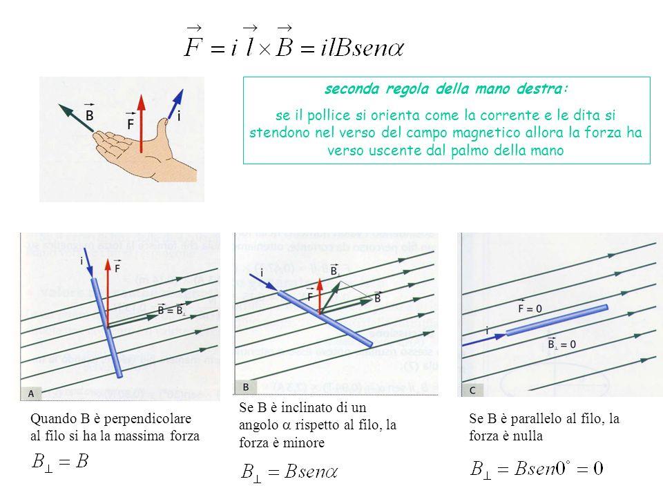 seconda regola della mano destra: se il pollice si orienta come la corrente e le dita si stendono nel verso del campo magnetico allora la forza ha verso uscente dal palmo della mano Quando B è perpendicolare al filo si ha la massima forza Se B è inclinato di un angolo rispetto al filo, la forza è minore Se B è parallelo al filo, la forza è nulla