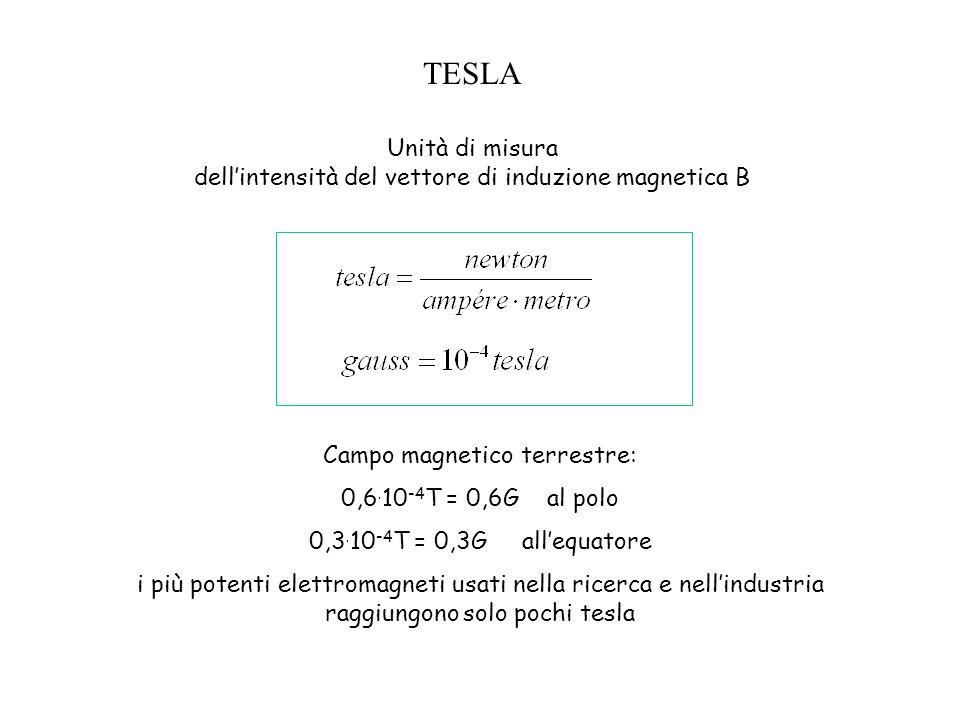 TESLA Unità di misura dellintensità del vettore di induzione magnetica B Campo magnetico terrestre: 0,6 10 -4 T = 0,6G al polo 0,3 10 -4 T = 0,3G allequatore i più potenti elettromagneti usati nella ricerca e nellindustria raggiungono solo pochi tesla
