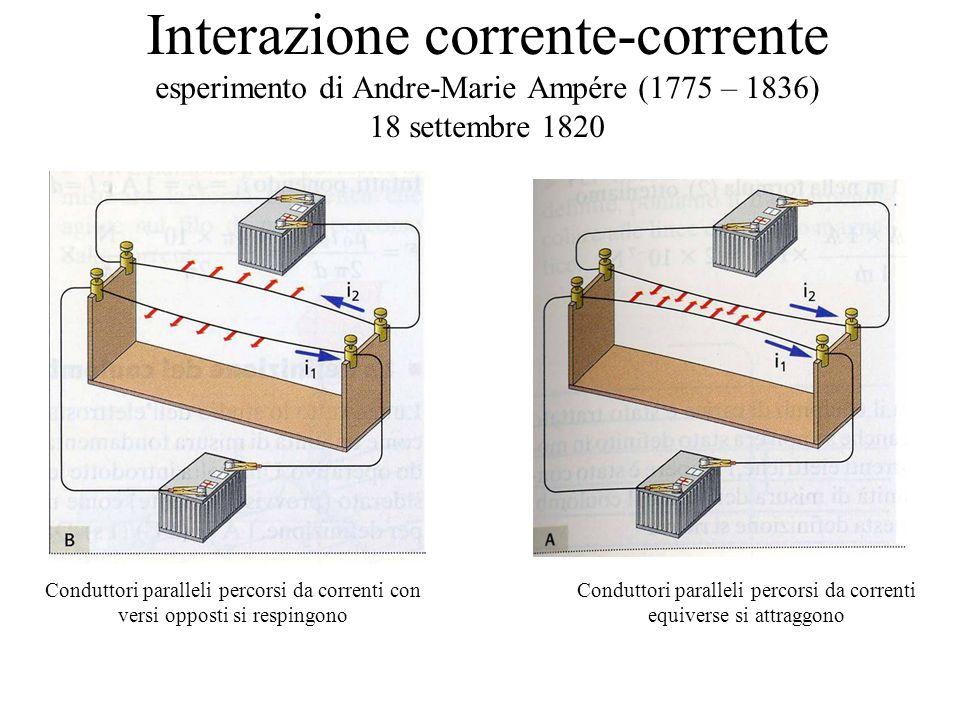 Interazione corrente-corrente esperimento di Andre-Marie Ampére (1775 – 1836) 18 settembre 1820 Conduttori paralleli percorsi da correnti equiverse si attraggono Conduttori paralleli percorsi da correnti con versi opposti si respingono