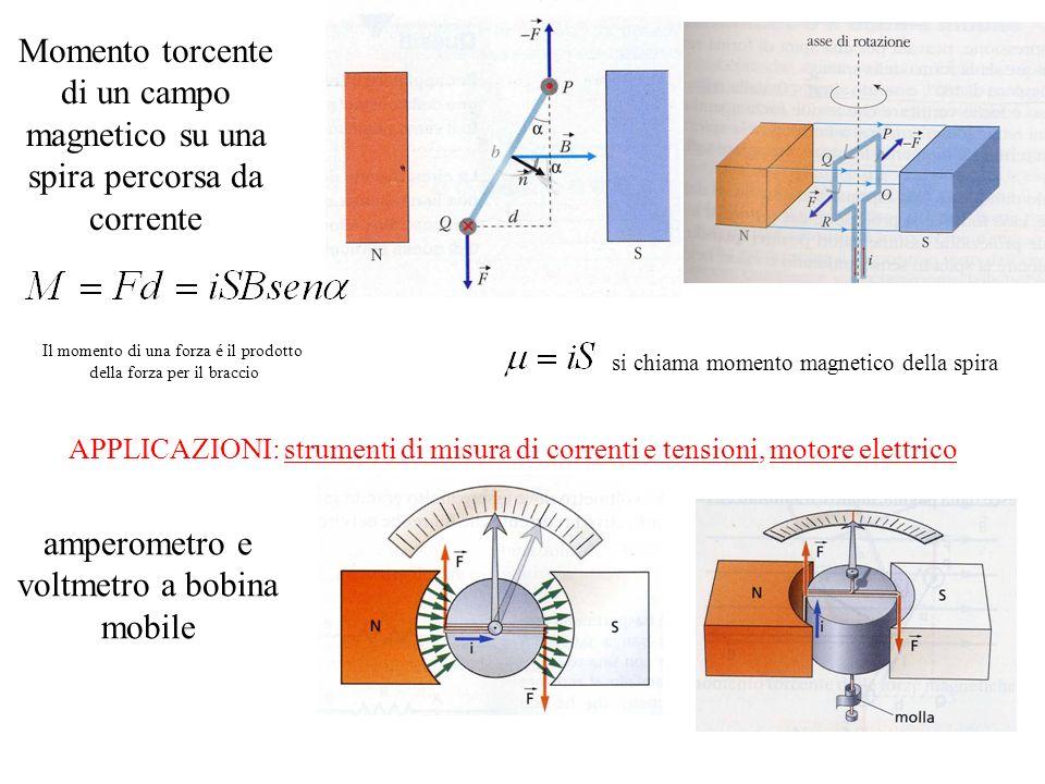 Momento torcente di un campo magnetico su una spira percorsa da corrente amperometro e voltmetro a bobina mobile APPLICAZIONI: strumenti di misura di correnti e tensioni, motore elettrico si chiama momento magnetico della spira Il momento di una forza é il prodotto della forza per il braccio