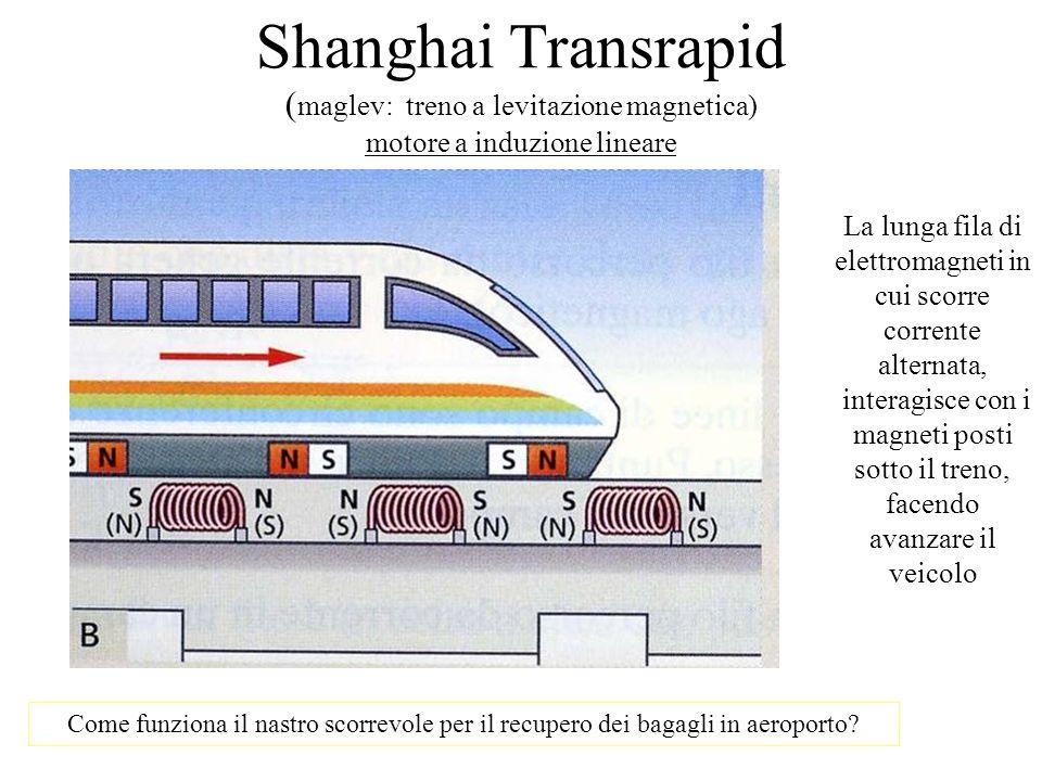 Shanghai Transrapid ( maglev: treno a levitazione magnetica) motore a induzione lineare La lunga fila di elettromagneti in cui scorre corrente alternata, interagisce con i magneti posti sotto il treno, facendo avanzare il veicolo Come funziona il nastro scorrevole per il recupero dei bagagli in aeroporto?