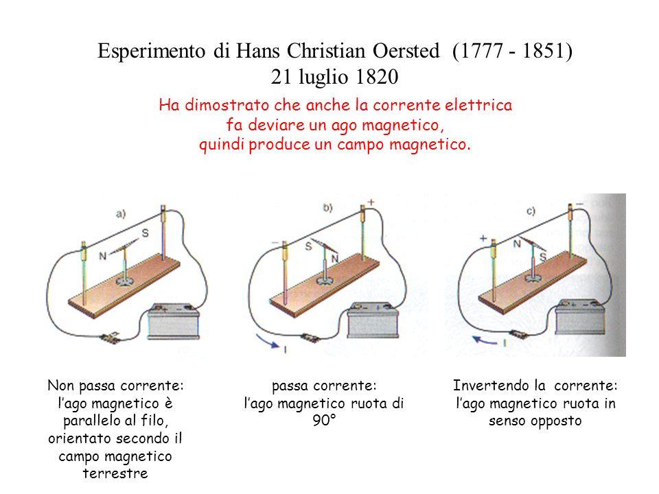 Esperimento di Hans Christian Oersted (1777 - 1851) 21 luglio 1820 Ha dimostrato che anche la corrente elettrica fa deviare un ago magnetico, quindi produce un campo magnetico.