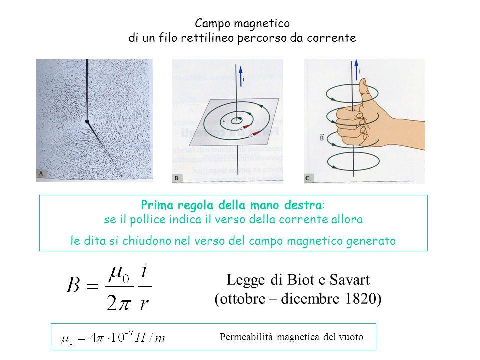 Campo magnetico di un filo rettilineo percorso da corrente Prima regola della mano destra: se il pollice indica il verso della corrente allora le dita si chiudono nel verso del campo magnetico generato Legge di Biot e Savart (ottobre – dicembre 1820) Permeabilità magnetica del vuoto