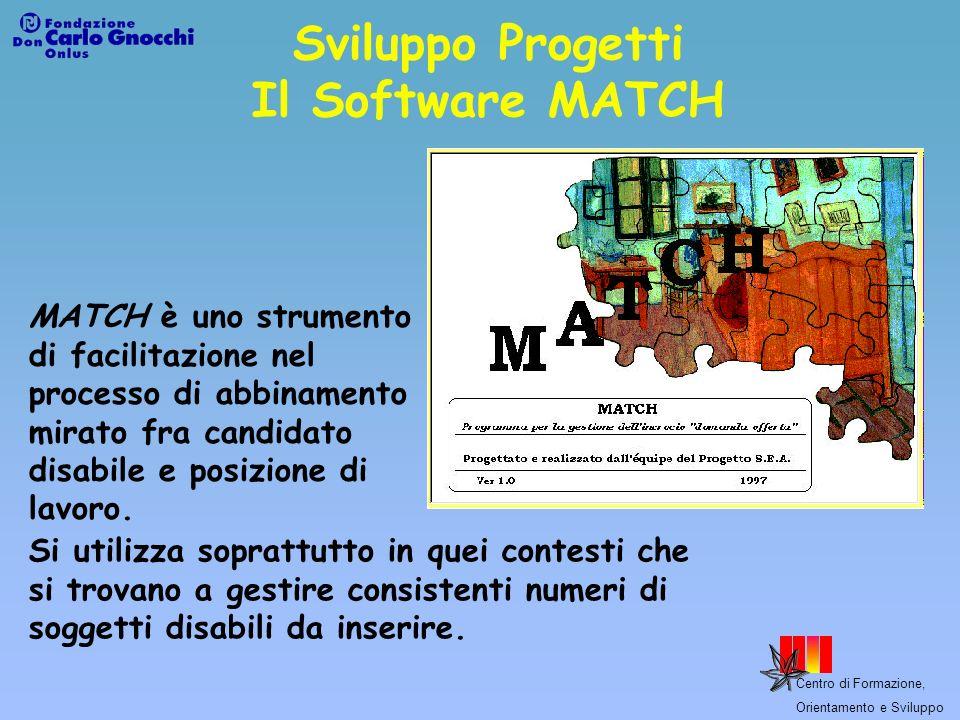 Centro di Formazione, Orientamento e Sviluppo Sviluppo Progetti Il Software MATCH MATCH è uno strumento di facilitazione nel processo di abbinamento m