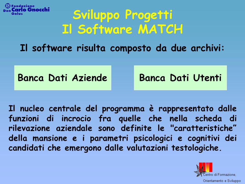 Centro di Formazione, Orientamento e Sviluppo Il software risulta composto da due archivi: Il nucleo centrale del programma è rappresentato dalle funz