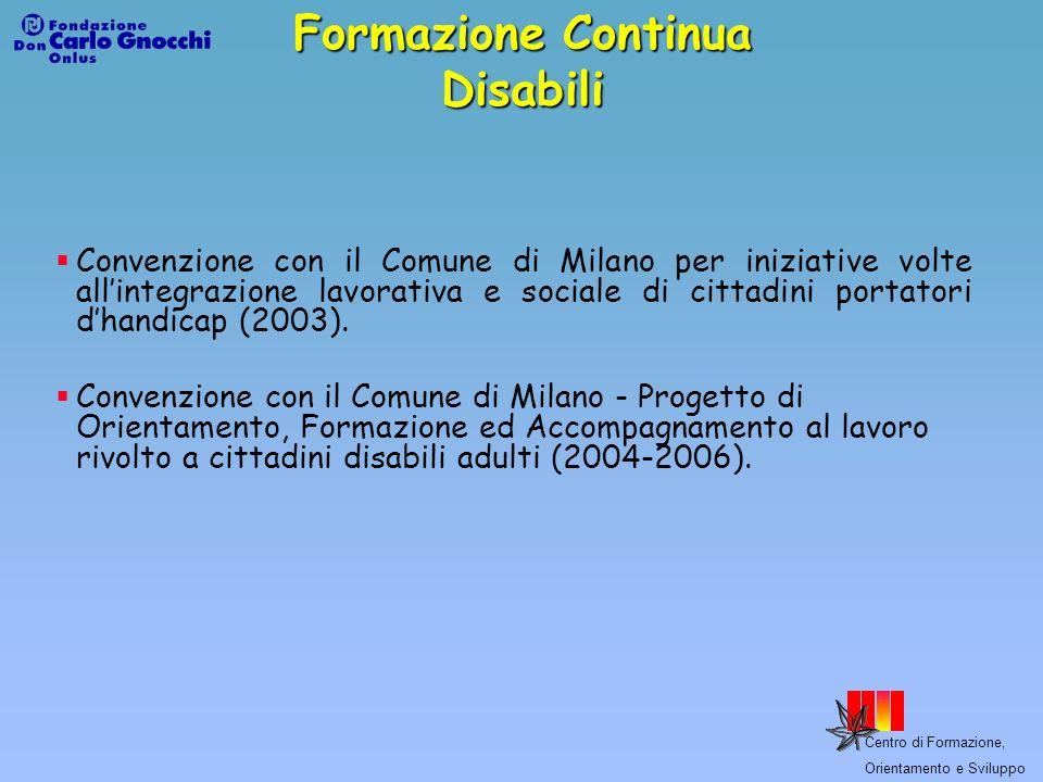 Centro di Formazione, Orientamento e Sviluppo Formazione Continua Disabili Convenzione con il Comune di Milano per iniziative volte allintegrazione la