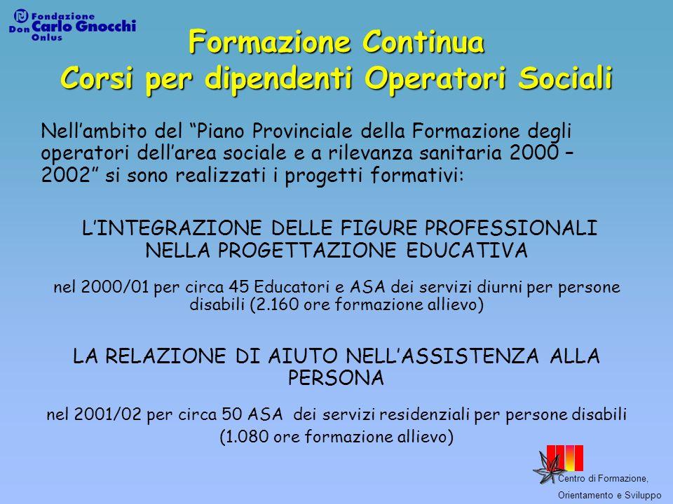 Centro di Formazione, Orientamento e Sviluppo Formazione Continua Corsi per dipendenti Operatori Sociali Nellambito del Piano Provinciale della Formaz