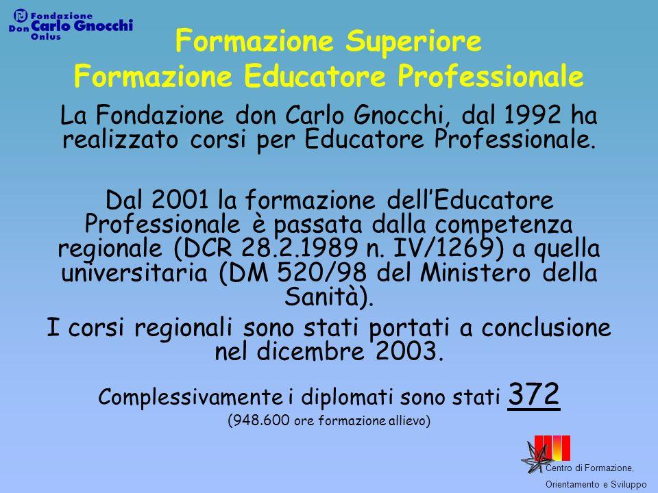 Centro di Formazione, Orientamento e Sviluppo Formazione Superiore Formazione Educatore Professionale La Fondazione don Carlo Gnocchi, dal 1992 ha rea