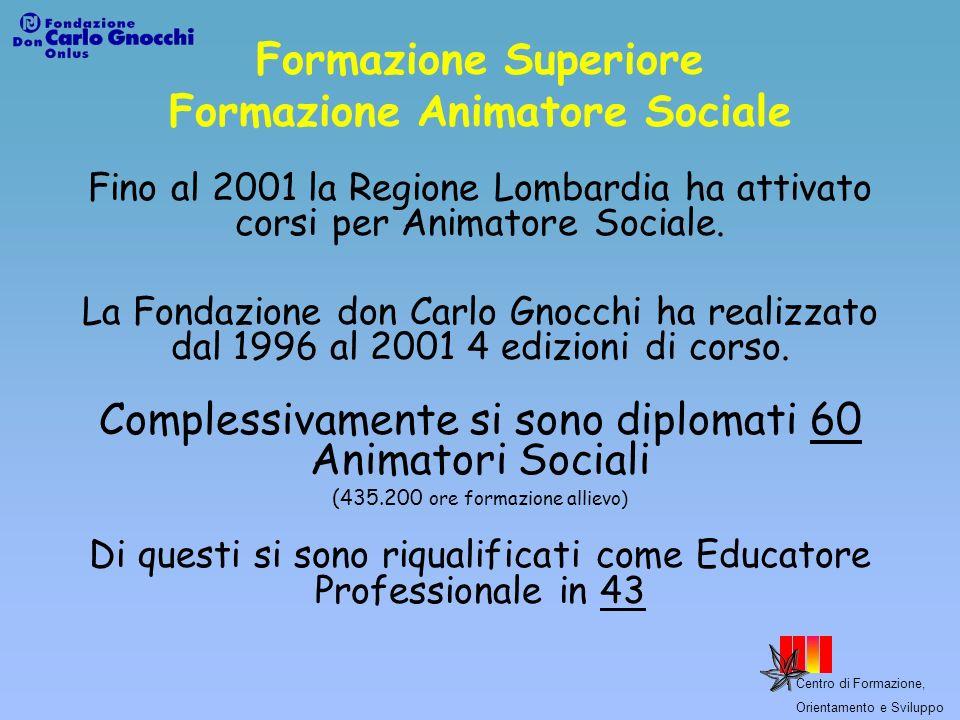 Centro di Formazione, Orientamento e Sviluppo Formazione Superiore Formazione Animatore Sociale Fino al 2001 la Regione Lombardia ha attivato corsi pe