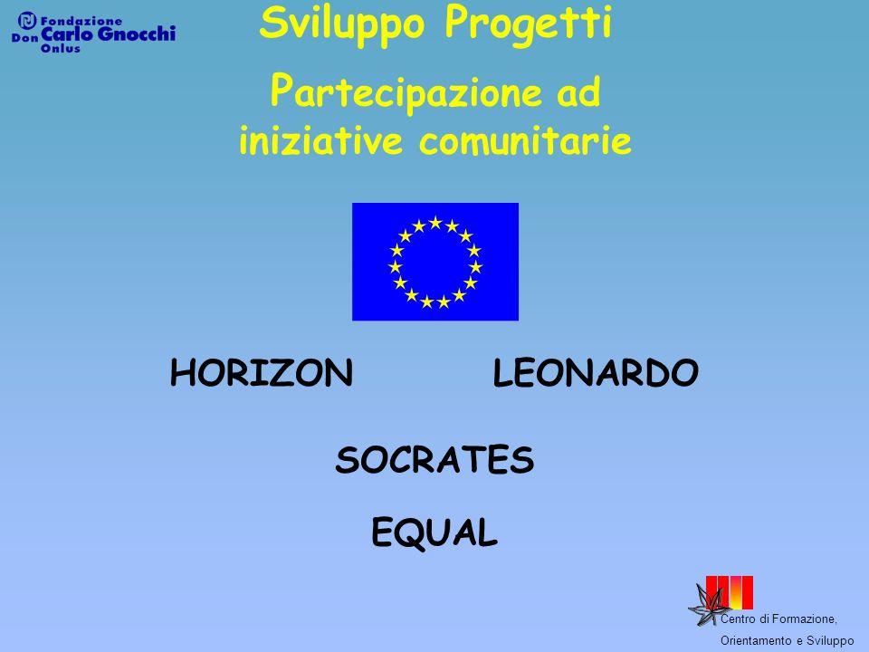 Centro di Formazione, Orientamento e Sviluppo Sviluppo Progetti P artecipazione ad iniziative comunitarie HORIZON LEONARDO SOCRATES EQUAL