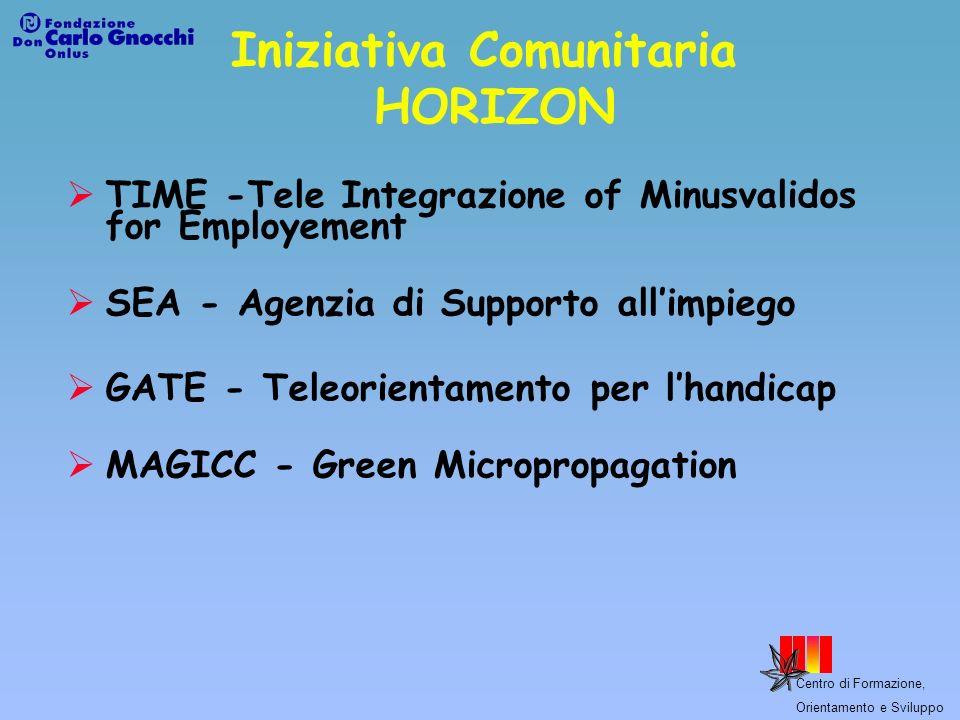 Centro di Formazione, Orientamento e Sviluppo TIME -Tele Integrazione of Minusvalidos for Employement SEA - Agenzia di Supporto allimpiego GATE - Tele