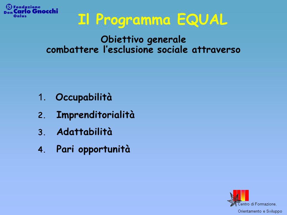 Centro di Formazione, Orientamento e Sviluppo Il Programma EQUAL 1. Occupabilità 2. Imprenditorialità 3. Adattabilità 4. Pari opportunità Obiettivo ge