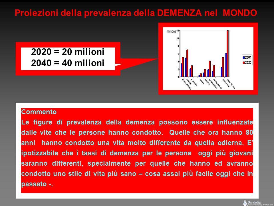 Proiezioni della prevalenza della DEMENZA nel MONDO 2020 = 20 milioni 2040 = 40 milioni Commento Le figure di prevalenza della demenza possono essere influenzate dalle vite che le persone hanno condotto.