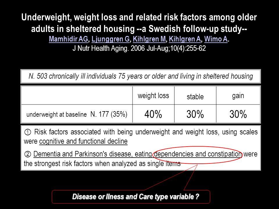 Underweight, weight loss and related risk factors among older adults in sheltered housing --a Swedish follow-up study-- Mamhidir AGMamhidir AG, Ljunggren G, Kihlgren M, Kihlgren A, Wimo A.Ljunggren GKihlgren MKihlgren AWimo A J Nutr Health Aging.