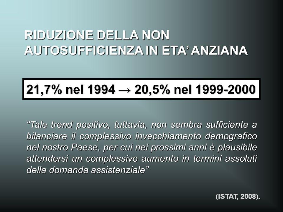 21,7% nel 1994 20,5% nel 1999-2000 RIDUZIONE DELLA NON AUTOSUFFICIENZA IN ETA ANZIANA (ISTAT, 2008).