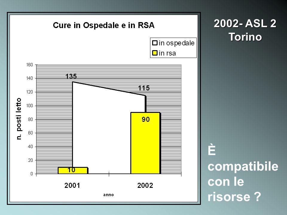 2002- ASL 2 Torino È compatibile con le risorse ?
