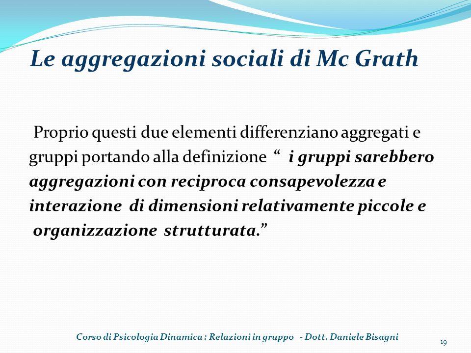 Proprio questi due elementi differenziano aggregati e gruppi portando alla definizione i gruppi sarebbero aggregazioni con reciproca consapevolezza e