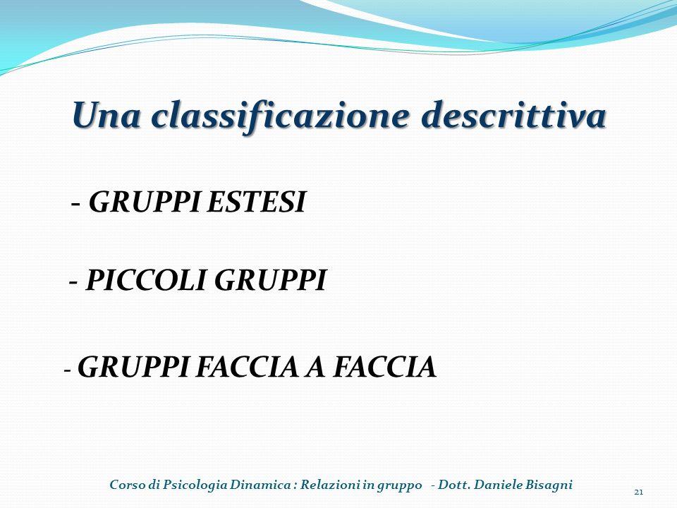 Una classificazione descrittiva - GRUPPI ESTESI - PICCOLI GRUPPI - GRUPPI FACCIA A FACCIA Corso di Psicologia Dinamica : Relazioni in gruppo - Dott. D