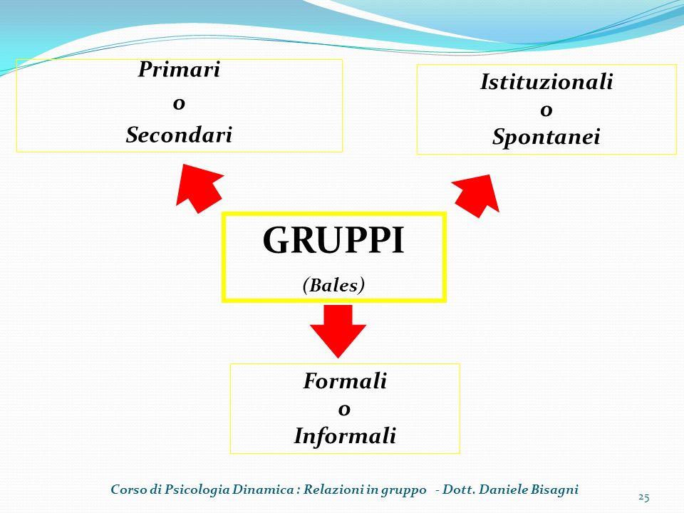 GRUPPI (Bales) Istituzionali o Spontanei Primari o Secondari Formali o Informali Corso di Psicologia Dinamica : Relazioni in gruppo - Dott. Daniele Bi
