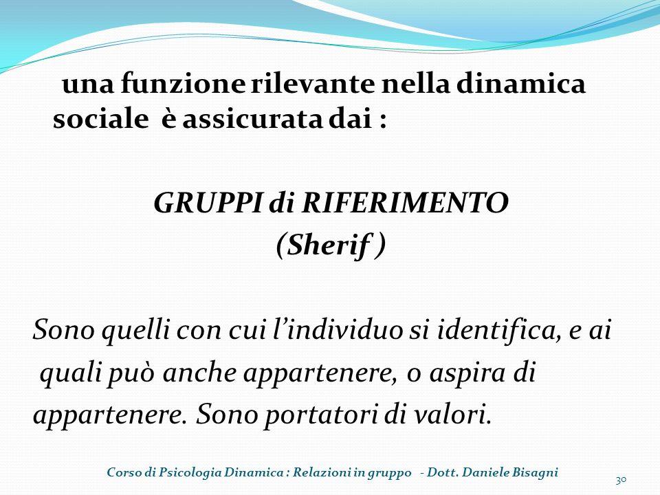 una funzione rilevante nella dinamica sociale è assicurata dai : GRUPPI di RIFERIMENTO (Sherif ) Sono quelli con cui lindividuo si identifica, e ai qu