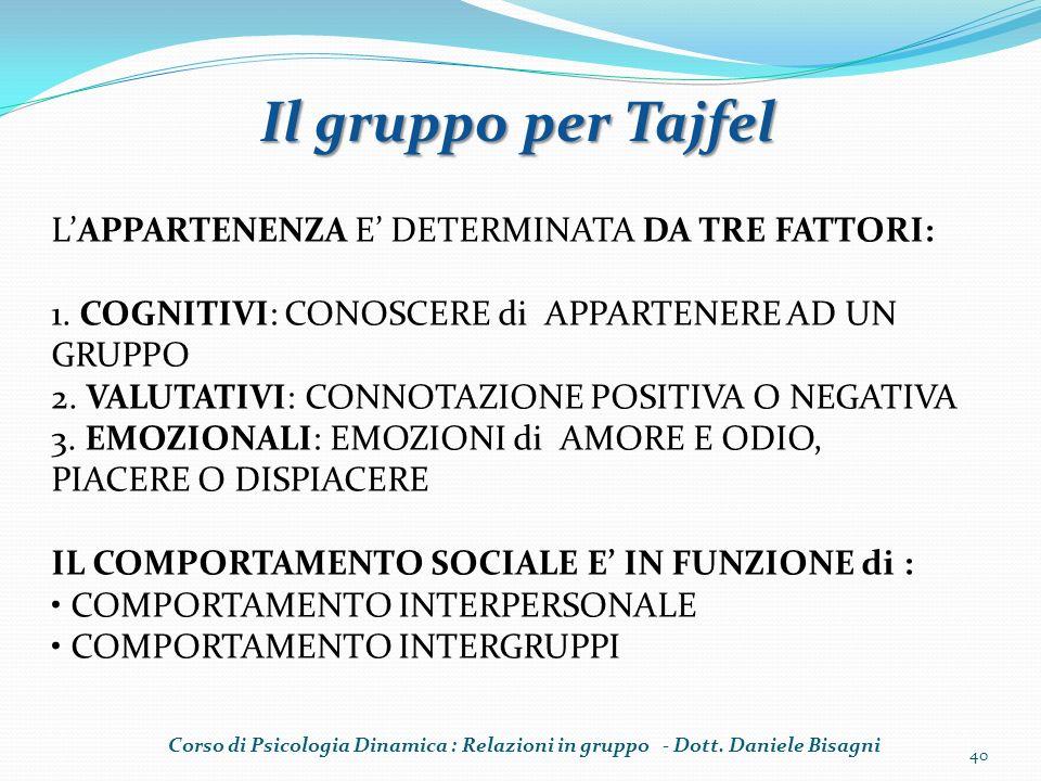 Corso di Psicologia Dinamica : Relazioni in gruppo - Dott. Daniele Bisagni 40 Il gruppo per Tajfel LAPPARTENENZA E DETERMINATA DA TRE FATTORI: 1. COGN