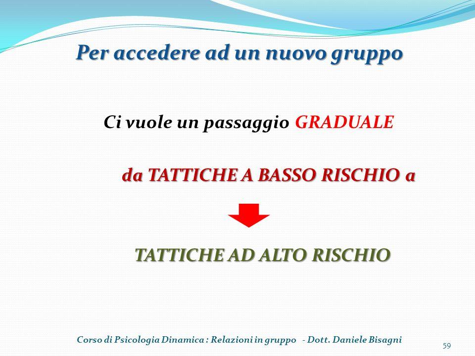 Ci vuole un passaggio GRADUALE da TATTICHE A BASSO RISCHIO a da TATTICHE A BASSO RISCHIO a TATTICHE AD ALTO RISCHIO TATTICHE AD ALTO RISCHIO 59 Per ac
