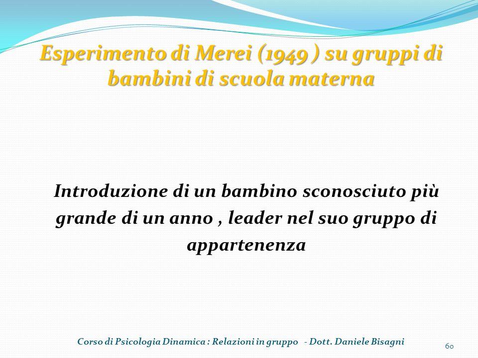Introduzione di un bambino sconosciuto più grande di un anno, leader nel suo gruppo di appartenenza 60 Esperimento di Merei (1949 ) su gruppi di bambi