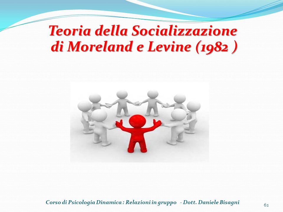 62 Teoria della Socializzazione di Moreland e Levine (1982 ) di Moreland e Levine (1982 ) Corso di Psicologia Dinamica : Relazioni in gruppo - Dott. D