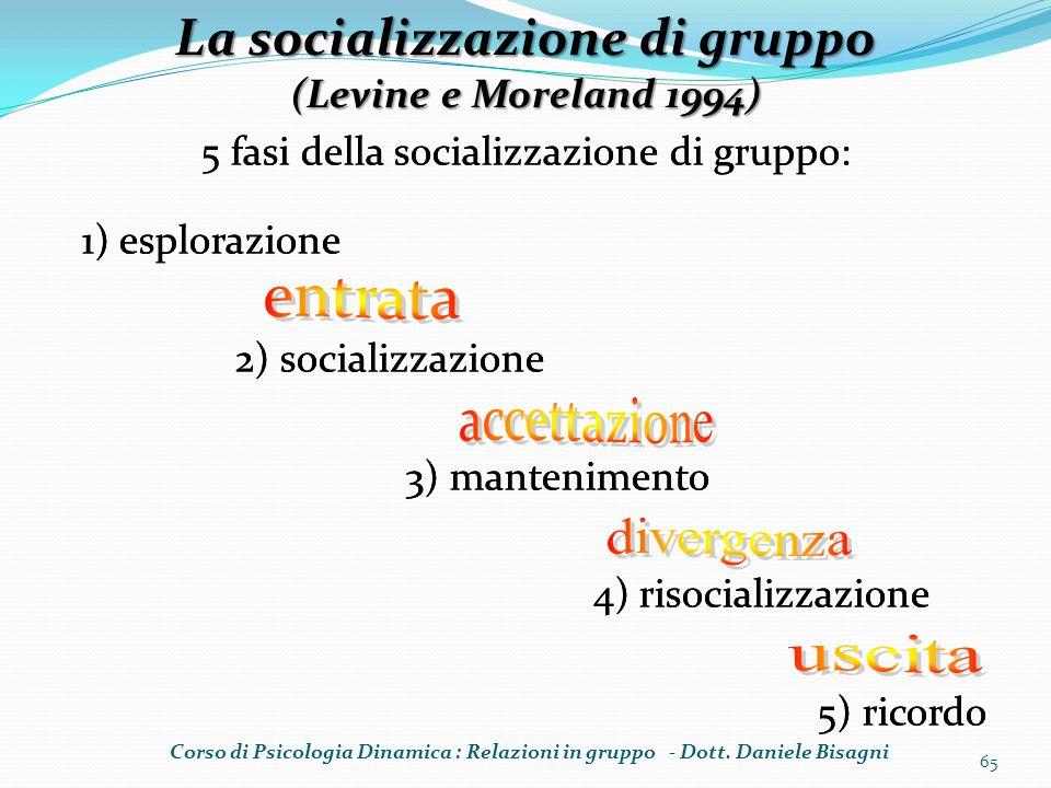 5 fasi della socializzazione di gruppo: 1) esplorazione 2) socializzazione 3) mantenimento 4) risocializzazione 5) ricordo La socializzazione di grupp