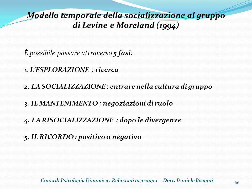 66 Modello temporale della socializzazione al gruppo di Levine e Moreland (1994) È possibile passare attraverso 5 fasi: 1. LESPLORAZIONE : ricerca 2.
