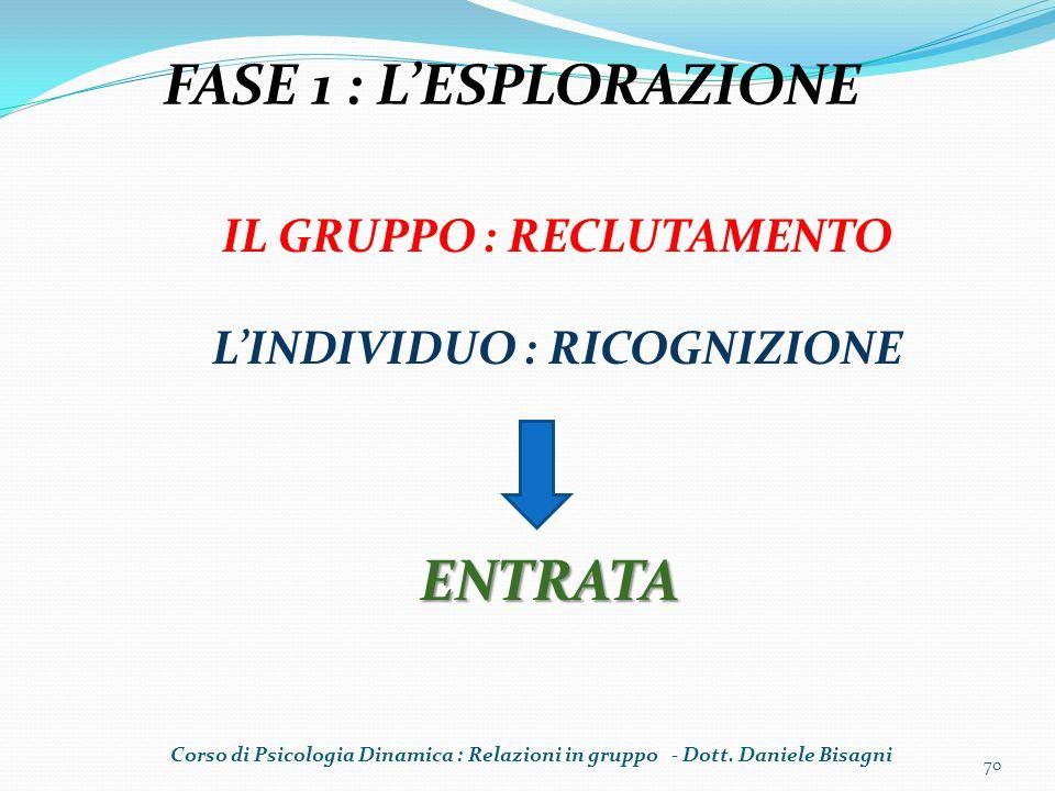 70 FASE 1 : LESPLORAZIONE IL GRUPPO : RECLUTAMENTO LINDIVIDUO : RICOGNIZIONE ENTRATA Corso di Psicologia Dinamica : Relazioni in gruppo - Dott. Daniel