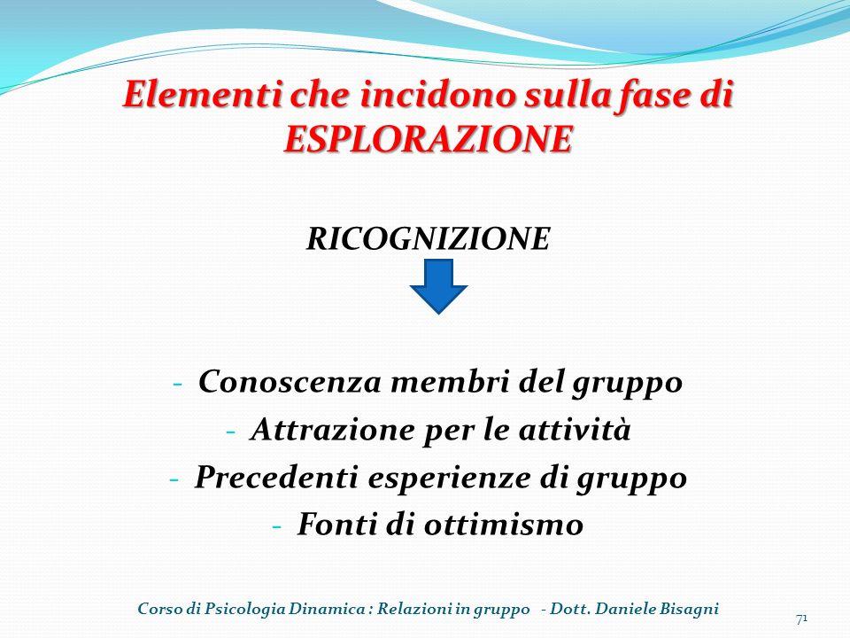 RICOGNIZIONE - Conoscenza membri del gruppo - Attrazione per le attività - Precedenti esperienze di gruppo - Fonti di ottimismo 71 Elementi che incido