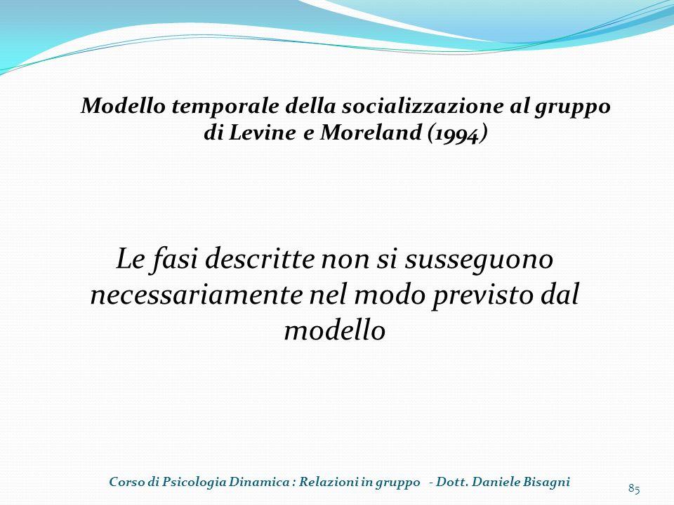85 Modello temporale della socializzazione al gruppo di Levine e Moreland (1994) Le fasi descritte non si susseguono necessariamente nel modo previsto