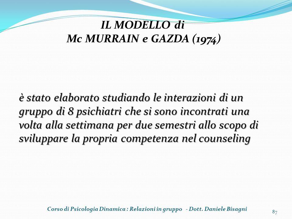 87 IL MODELLO di Mc MURRAIN e GAZDA (1974) è stato elaborato studiando le interazioni di un gruppo di 8 psichiatri che si sono incontrati una volta al